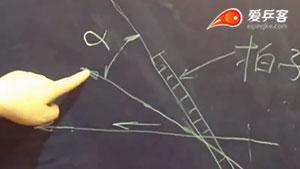 理论篇:正手弧圈球打摩原理分析!