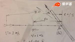 理论篇:弧圈球漏球问题分析触球概率!