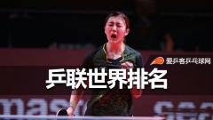 乒联排名:奥恰洛夫陈梦登顶,张继科54丁宁21